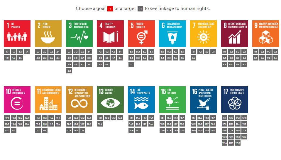 Human Rights Guilde