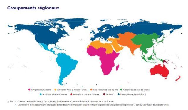 Regional Groups